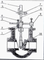 Машина для обработки седел Ду 400…1200. Без вырезки из трубопровода